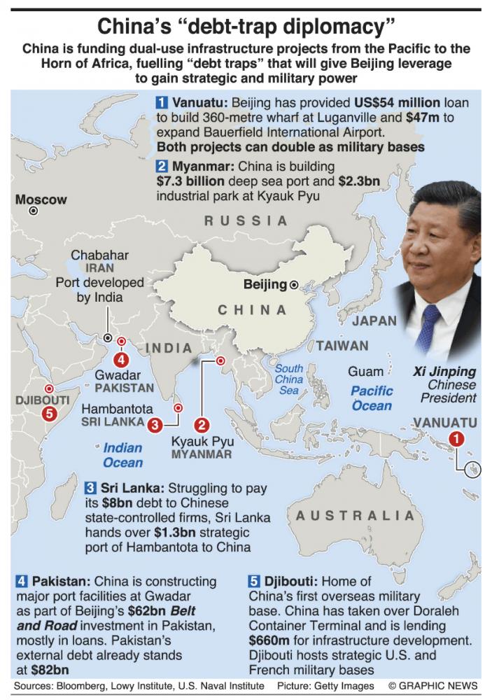 5 новых военных баз Китая.png