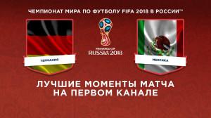 Обзор матча Германия ─ Мексика