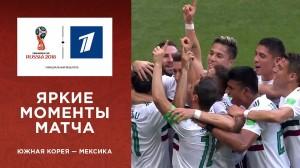 Обзор матча Южная Корея ─ Мексика