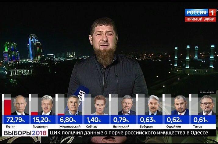 Ожидаемый пессимистичный результат выборов. Что дальше?