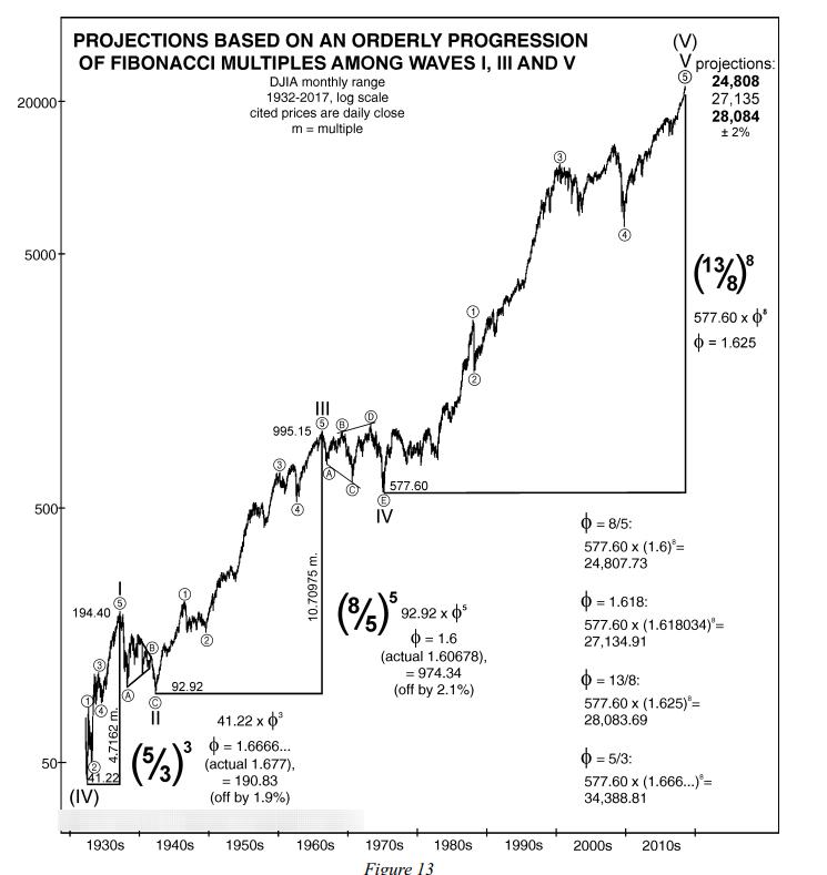 Кризисы 2007-09 и 2020. Сходства и различия