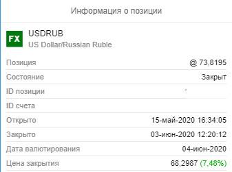 Закрыл шорт в паре доллар/рубль (0.618 фибо)