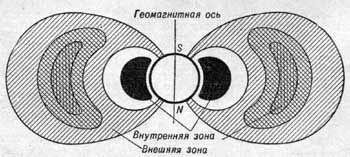 Ореол радиации вокруг Земли