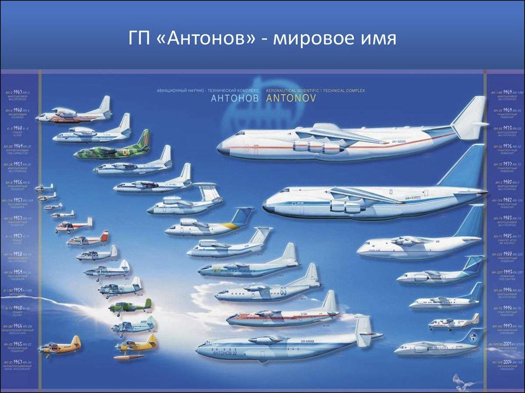 Обои АНТК имени О. К. Антонова, ввс россии, советский военно-транспортный самолёт, Ан-12бк. Авиация foto 2