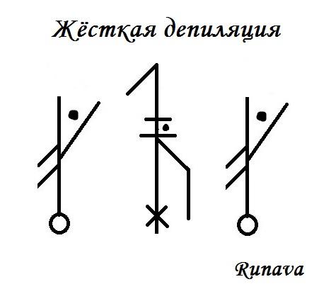 """Ставы """" От волос на теле 1, 2 и 3 """" от Runava 77742_original"""