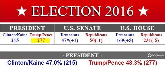 Трамп-2016