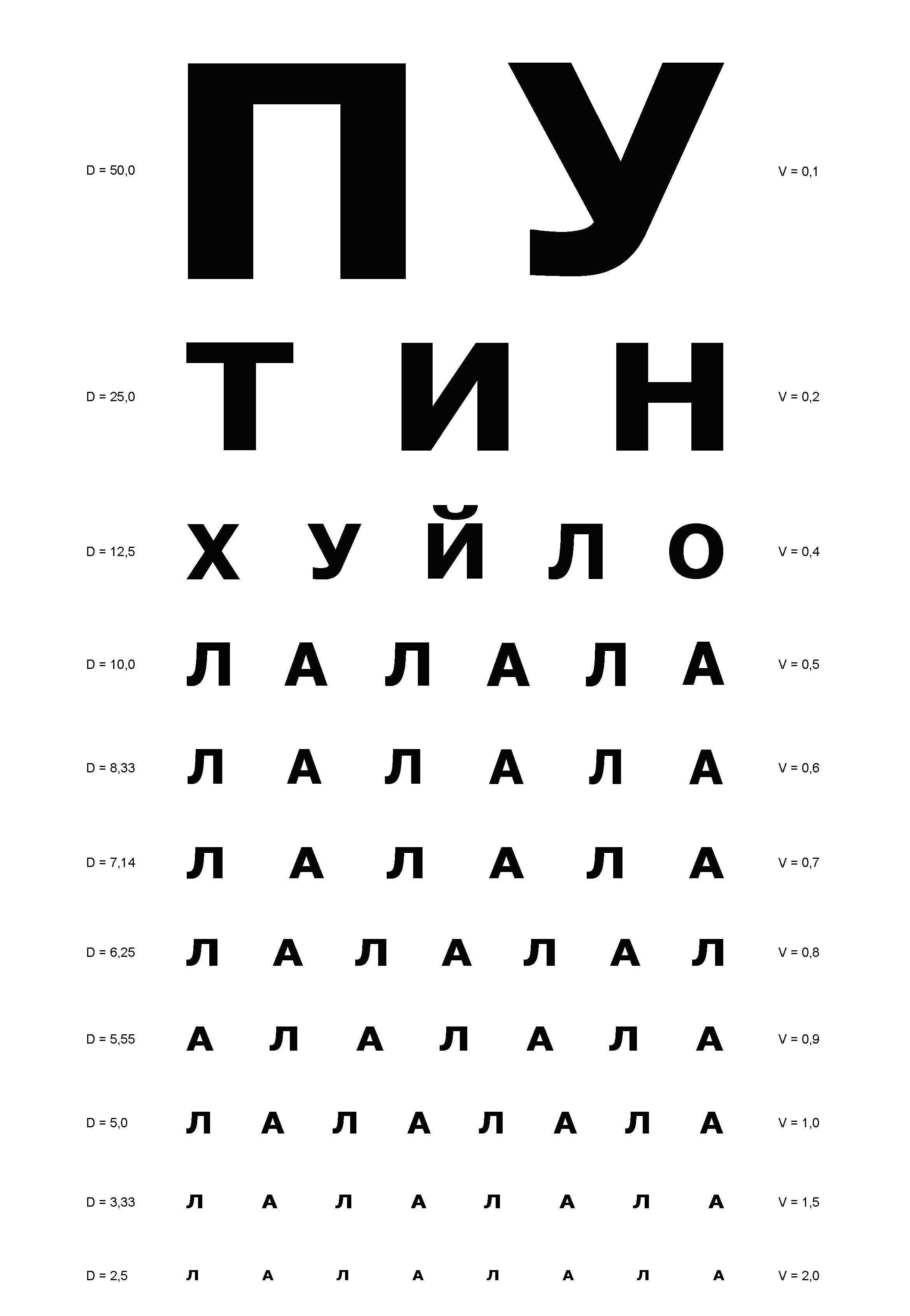 Картинки табличек для зрения