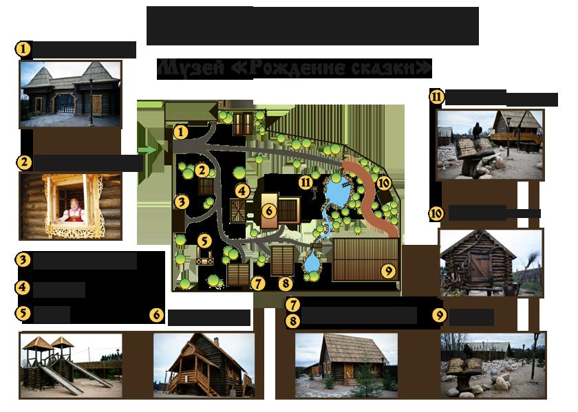 map-scheme