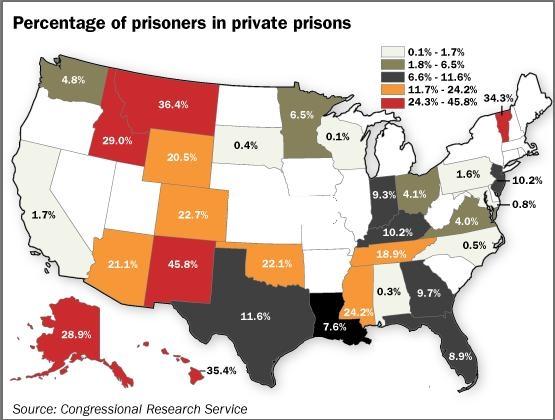 сша частные тюрьмы
