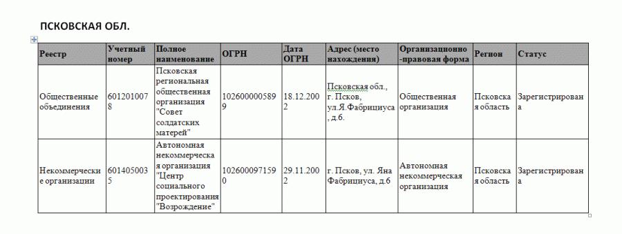 псковская обл