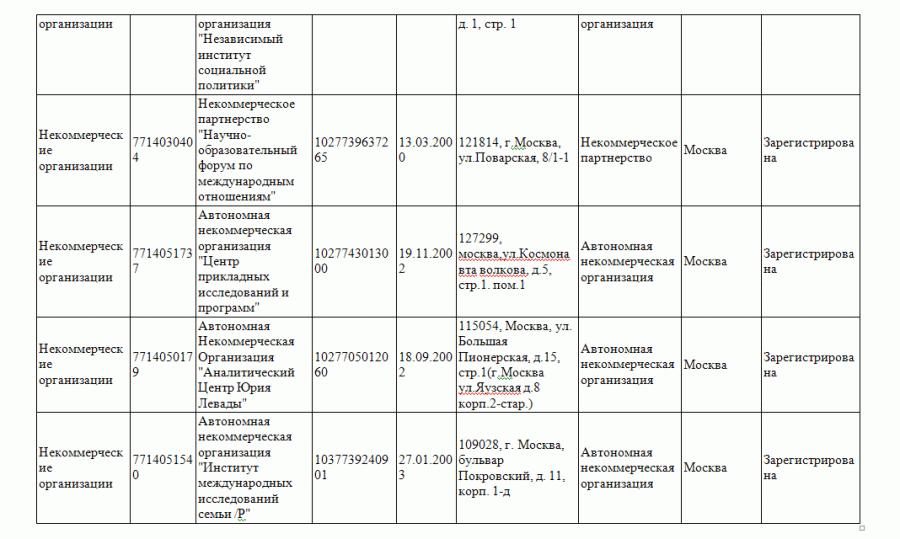 москва 2-4