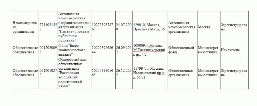 москва 2-5