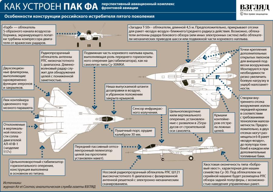 Кемеровская, газета промышленный комплекс голуби войны МУХА ПОЗДРАВУХА Сценка