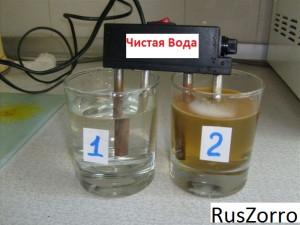 Мошенничество с фильтрами для воды