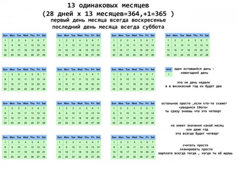 Снова про календарь