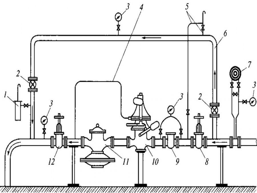 Монтаж газорегуляторных пунктов блочных - основные требования