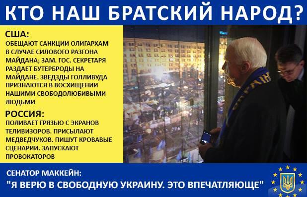 Как Россия проигрывает Украину