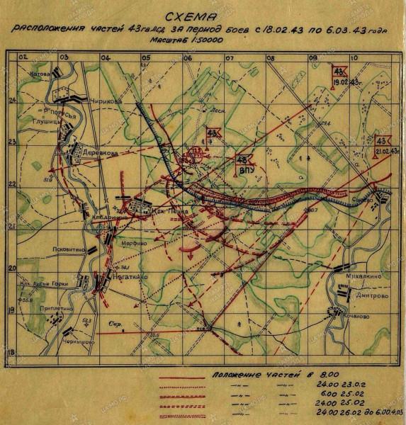 Марфино, 1943