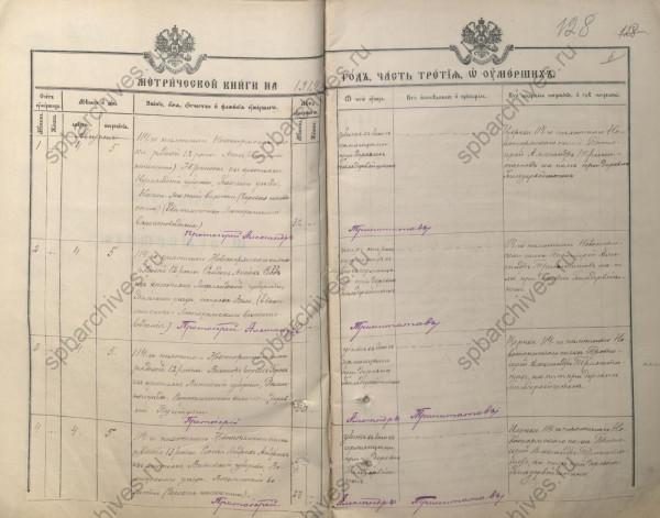 114-й пехотный Новоторжский полк