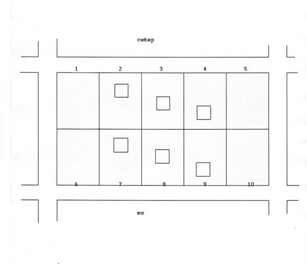 Снова о выборе участка и определении места для дома