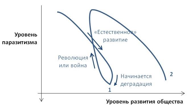 Цикл паразитизма.jpg