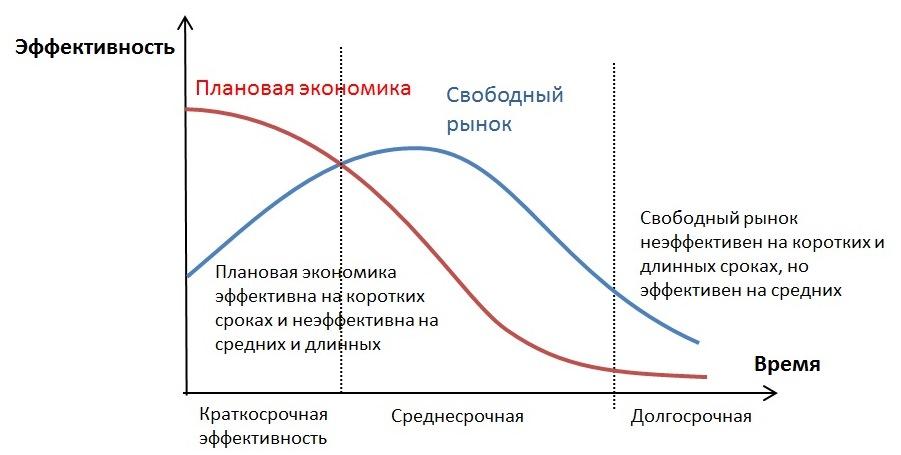 Эффективность экономических систем.jpg