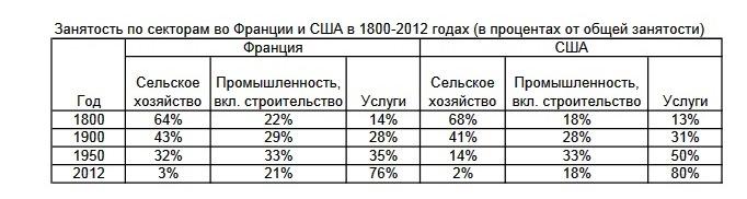 как оформить кредит в сбербанке россии