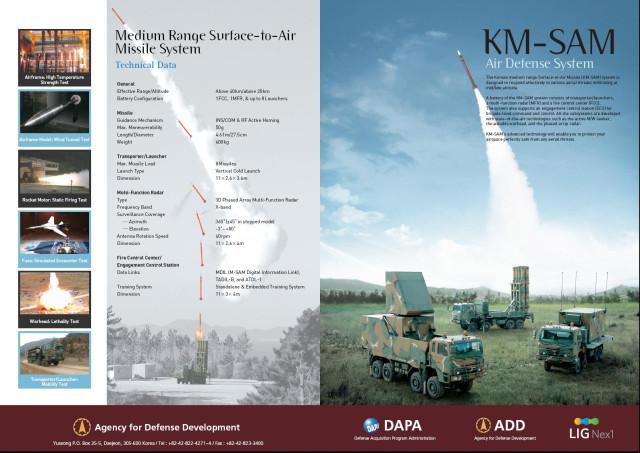US missile defense system. 3-Part I
