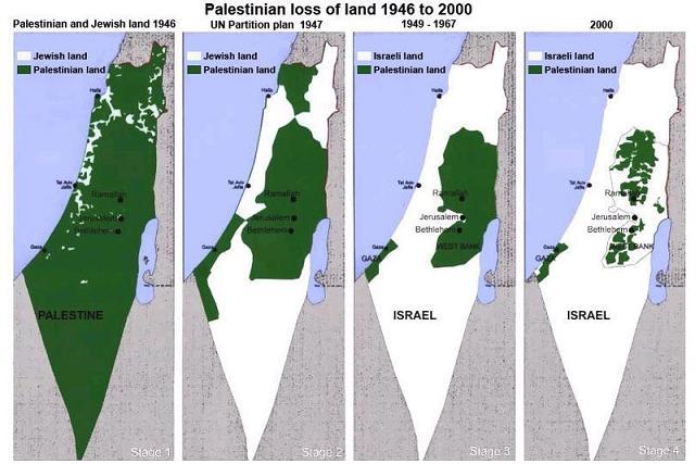 Потеря палестинцами территорий с 1946 по 2000 гг.