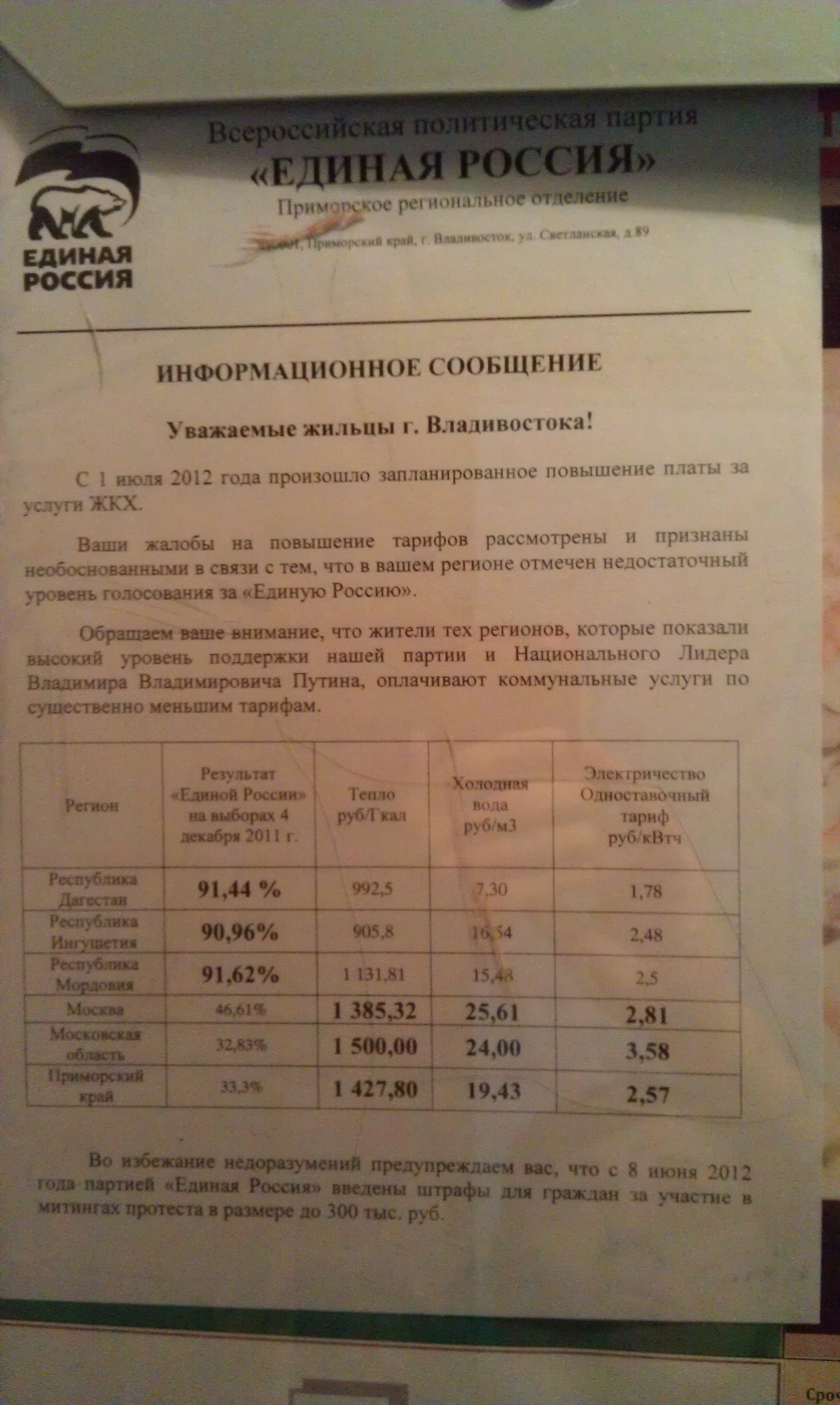 Демократия в РФ