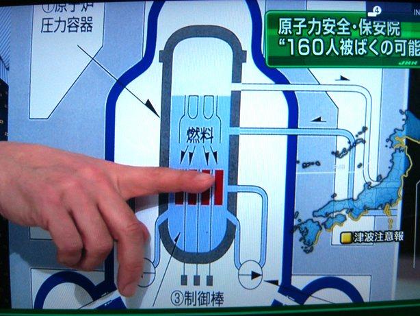 взрыв на японской АЭС Фукусима