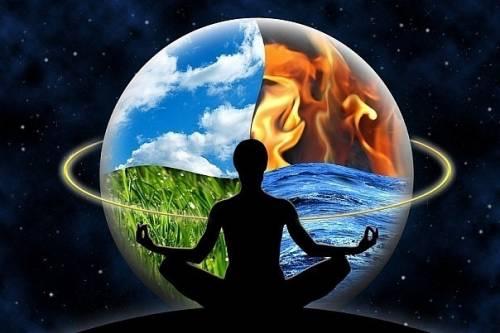 йога стихий