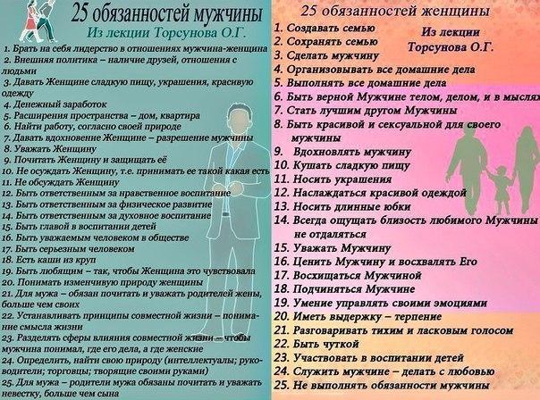 obyazannosti-mushchiny-i-zhenschiny