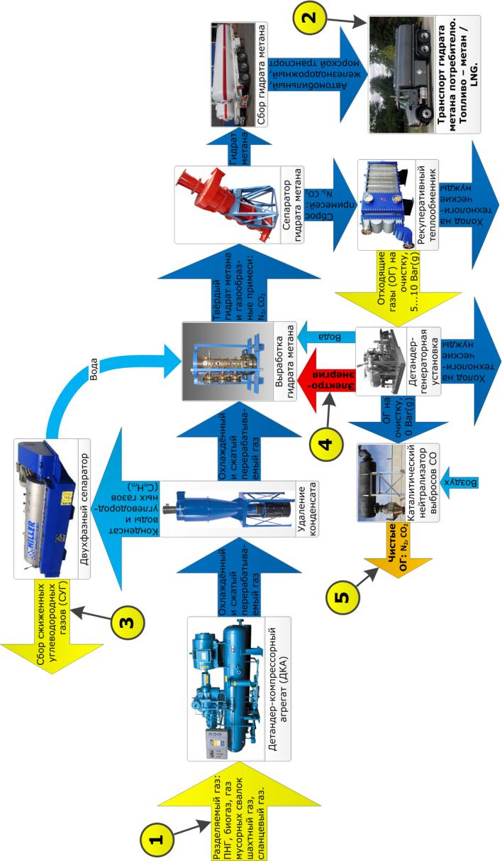 схема термодинамической солнечной электростанции