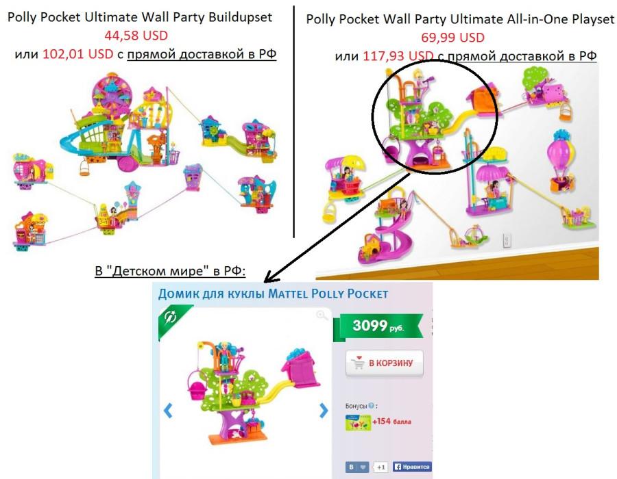 amazon.com, интернет-шопинг, sample sales, flash sales, закрытые распродажи, как покупать на amazon.com, amazon.com доставка в РФ, polly pocket, polly pocket на стену