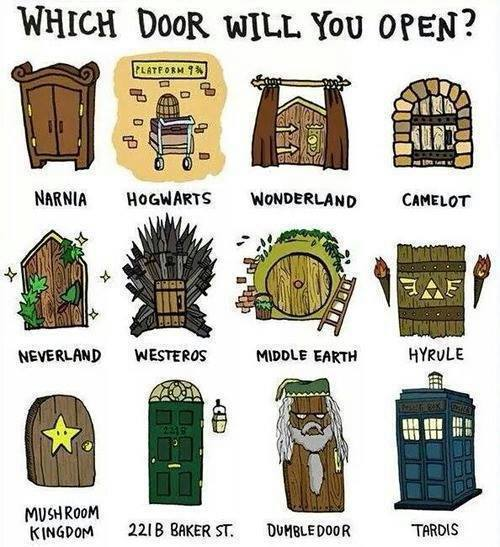 which door will you choose - 2