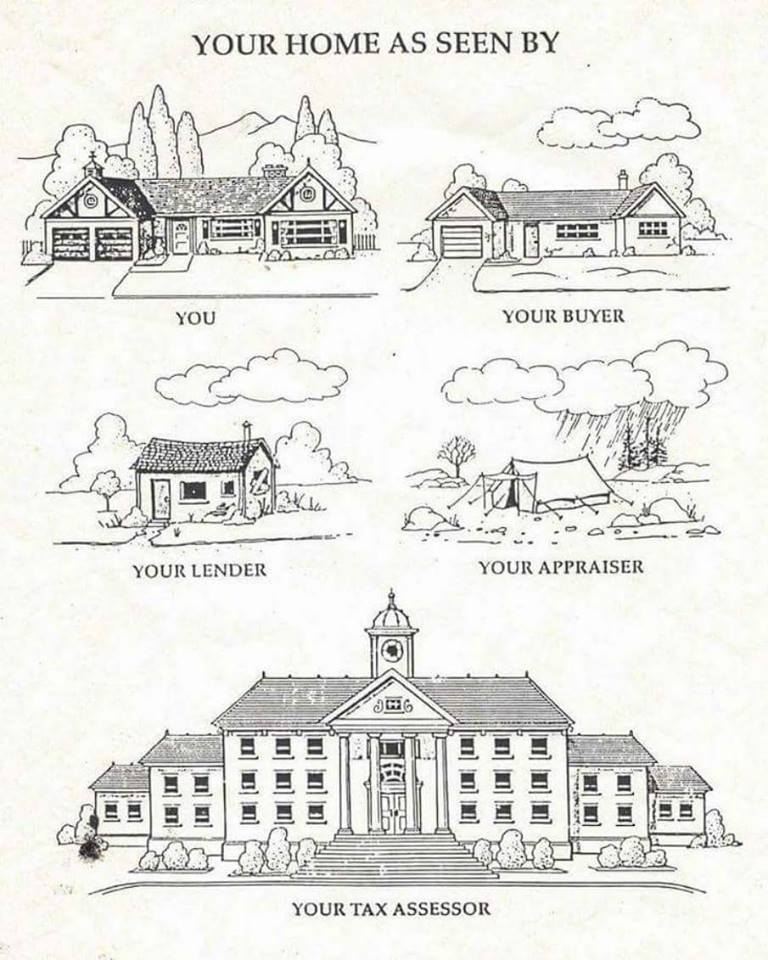 your house as seen by you and others