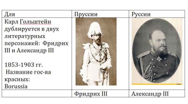 02 Таблица  Фридрих Александр