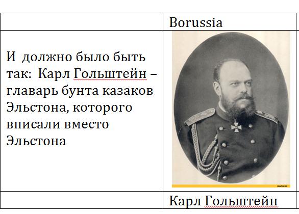 03 Таблица   Александр Карл Гольштейн