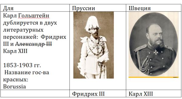 04 Таблица   Александр Карл Гольштейн