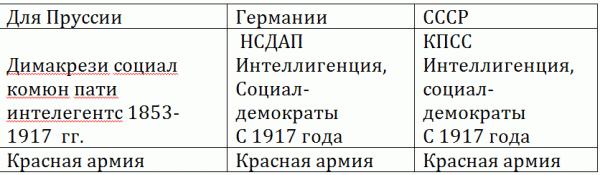 06 Таблица   Партия
