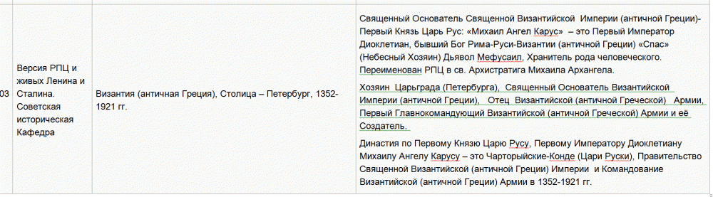 03    Таблица