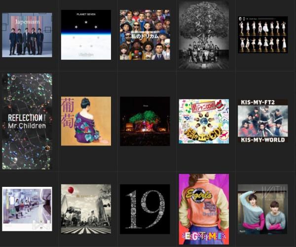 Oricon 2019 top songs