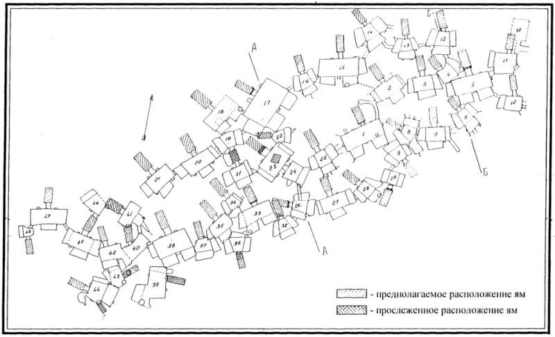 Карта-склепов-Пантикапей