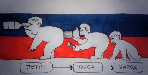 Оккупанты лишили крымчан права избирать мэров городов и поселковых голов - Цензор.НЕТ 8141