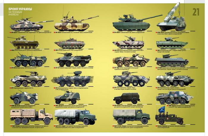Картинки танков современных