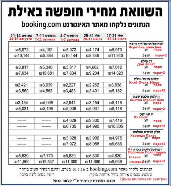 Eilat-booking-prices-11-07-2016
