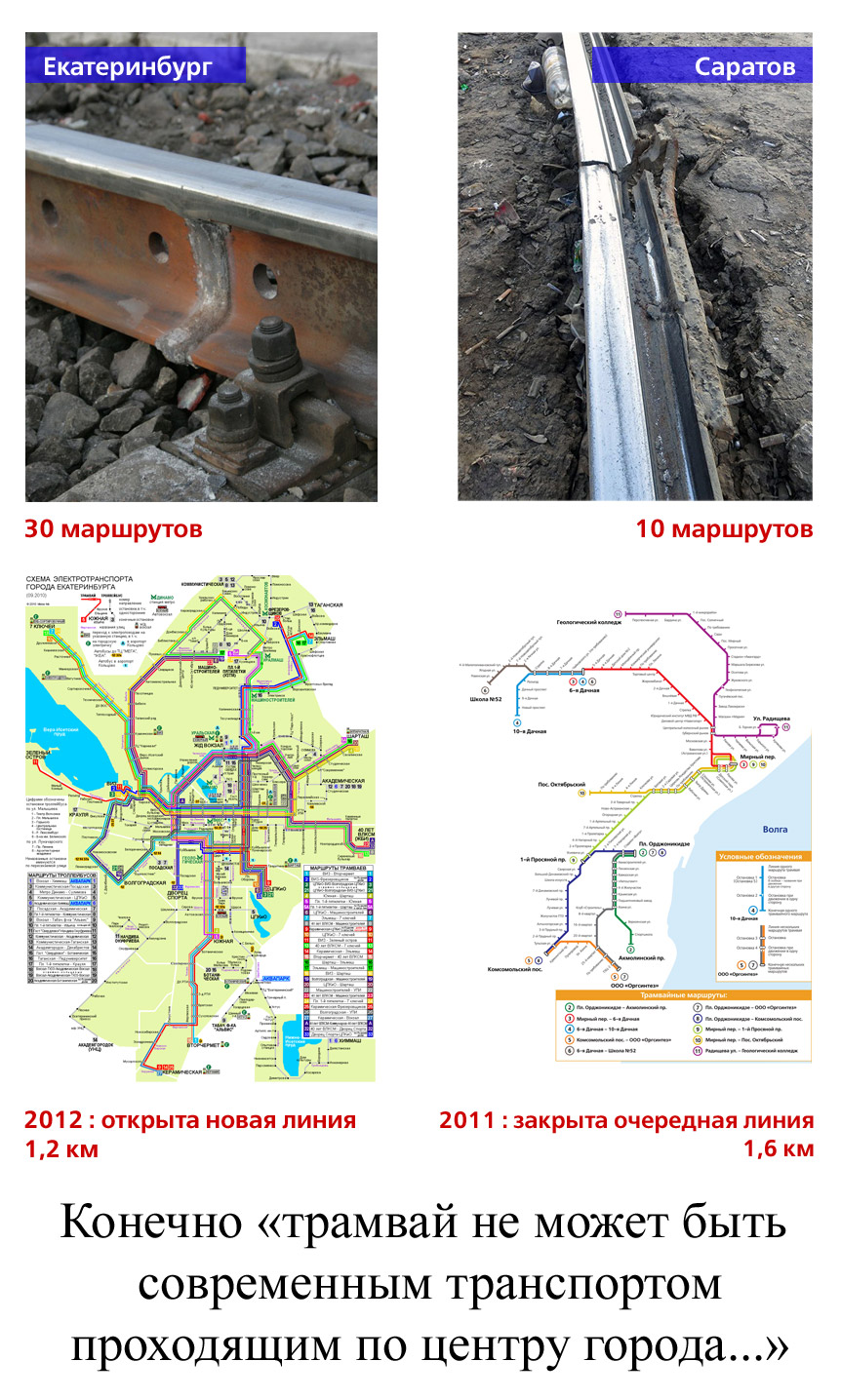 tram_ekat_saratov