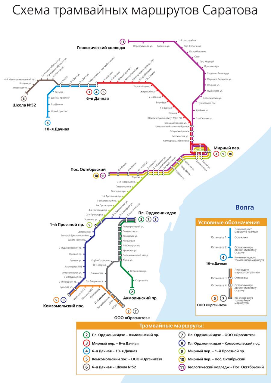 Маршруты городского транспорта Саратова автобусы