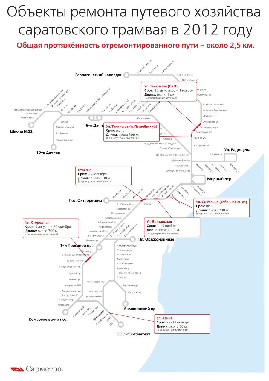 tram_remont_2012_900